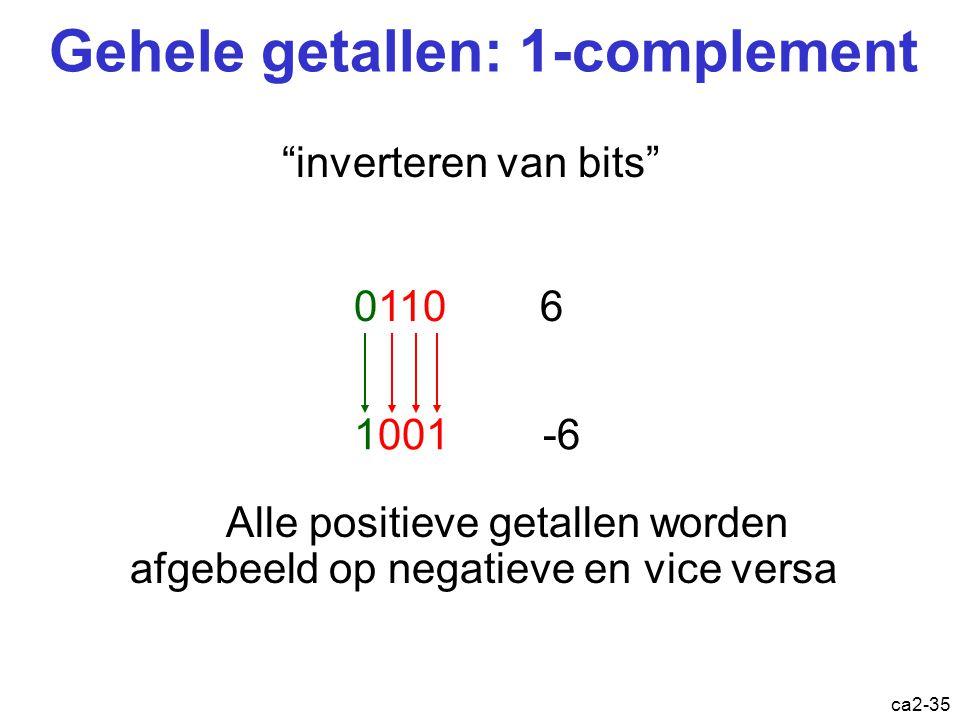 ca2-34 Gehele getallen: teken+grootte Bereik: [ -(2 n-1 -1) 2 n-1 -1] Aantal verschillende waarden: 2 n -1