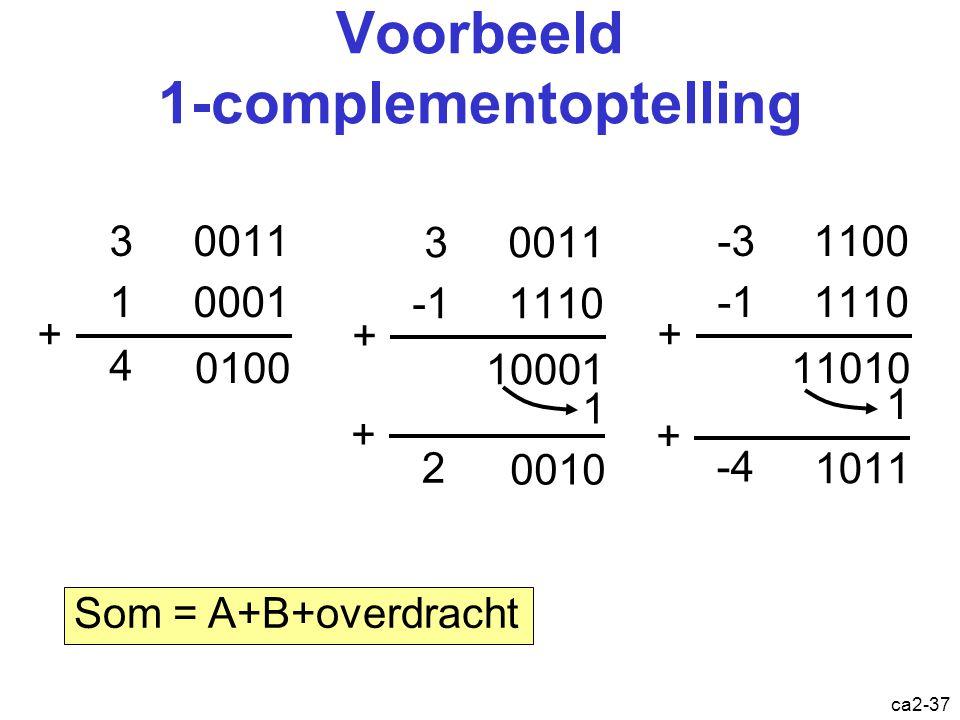 ca2-36 Gehele getallen: 1-complement 0123…0123… 0000 0001 0010 0011 4 bit 11111100 11111101 11111110 11111111 00000000 00000001 00000010 00000011 8 bi