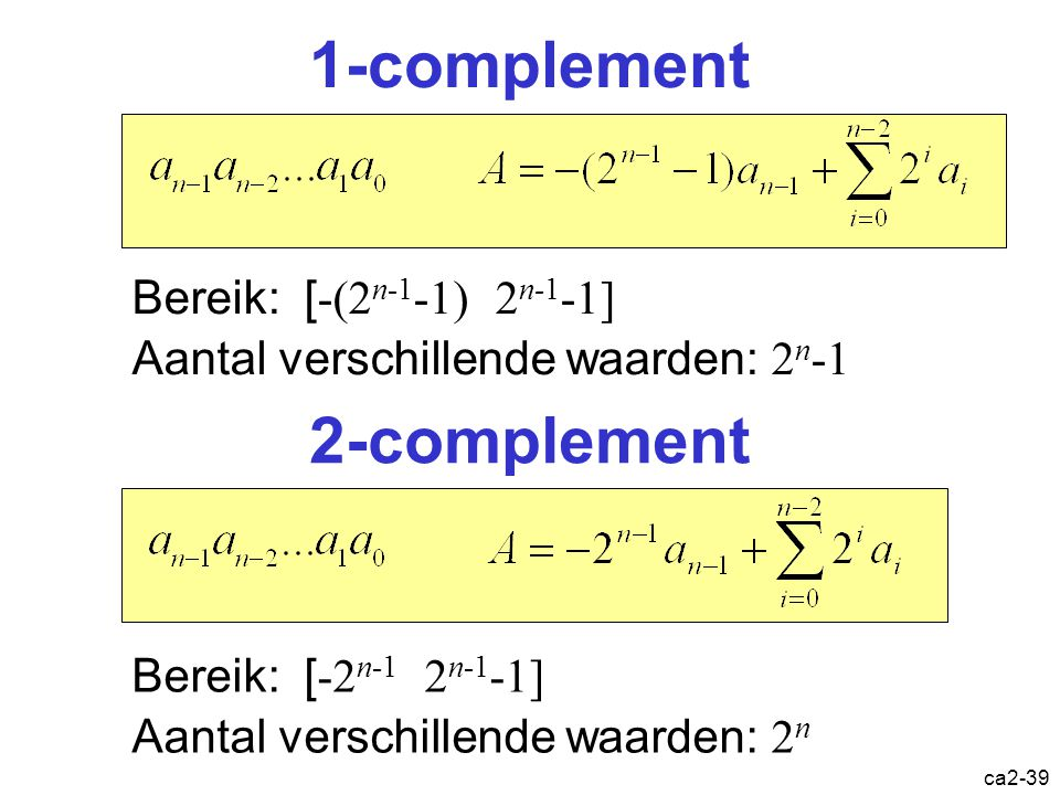 ca2-38 Gehele getallen: 2-complement -3 -2 0 1 2 3 … 0000 0001 0010 0011 4 bit 11111101 11111110 11111111 00000000 00000001 00000010 00000011 8 bit 11