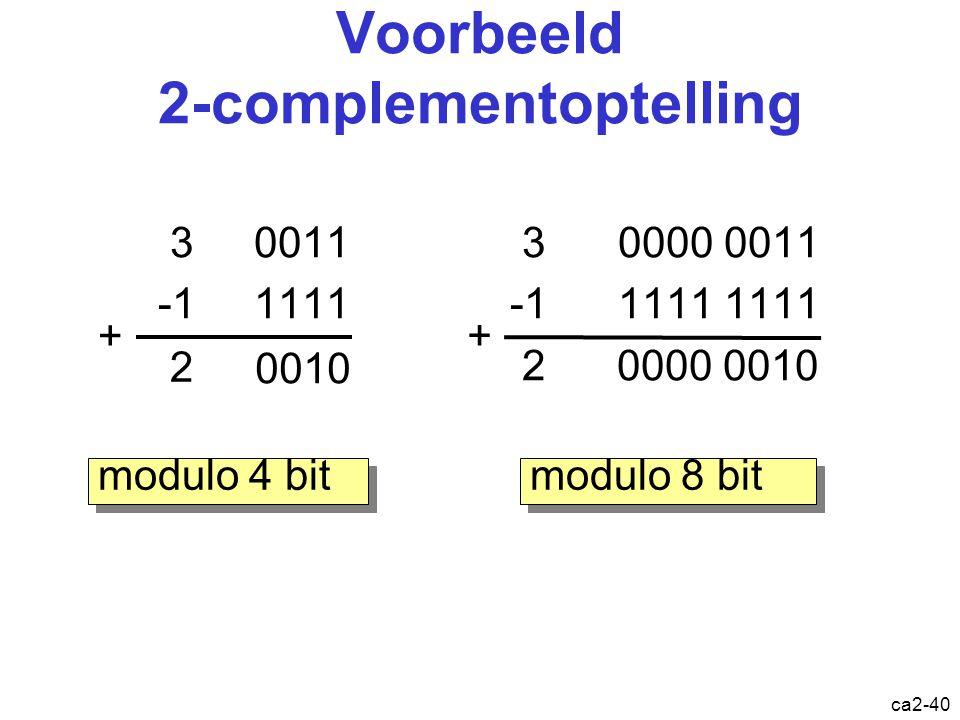 ca2-39 1-complement Bereik: [ -2 n-1 2 n-1 -1] Aantal verschillende waarden: 2 n Bereik: [ -(2 n-1 -1) 2 n-1 -1] Aantal verschillende waarden: 2 n -1