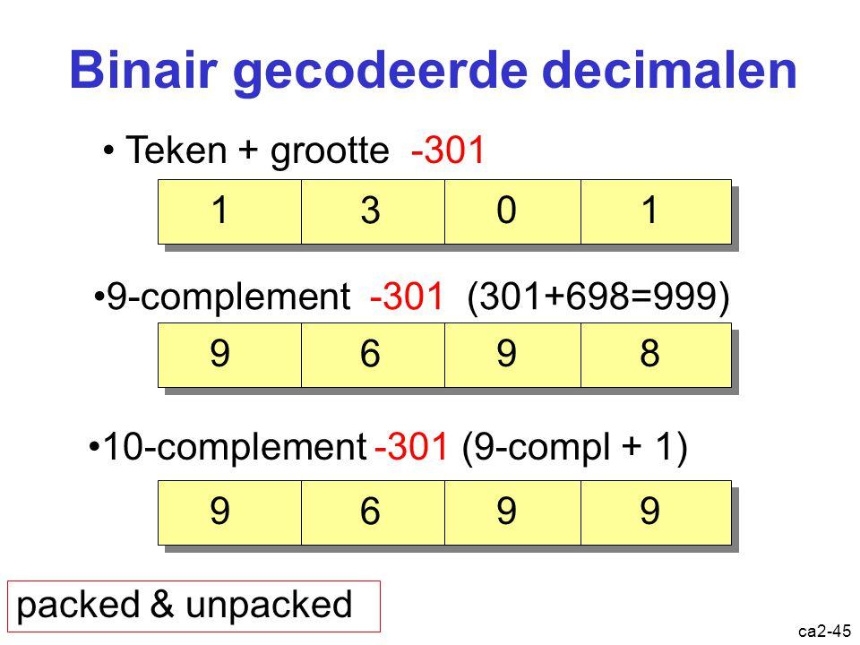 ca2-44 Basiscomplement codes Het principe van 1-complement en 2- complement kan uitgebreid worden naar een willekeurige basis 2-complement wordt dan d