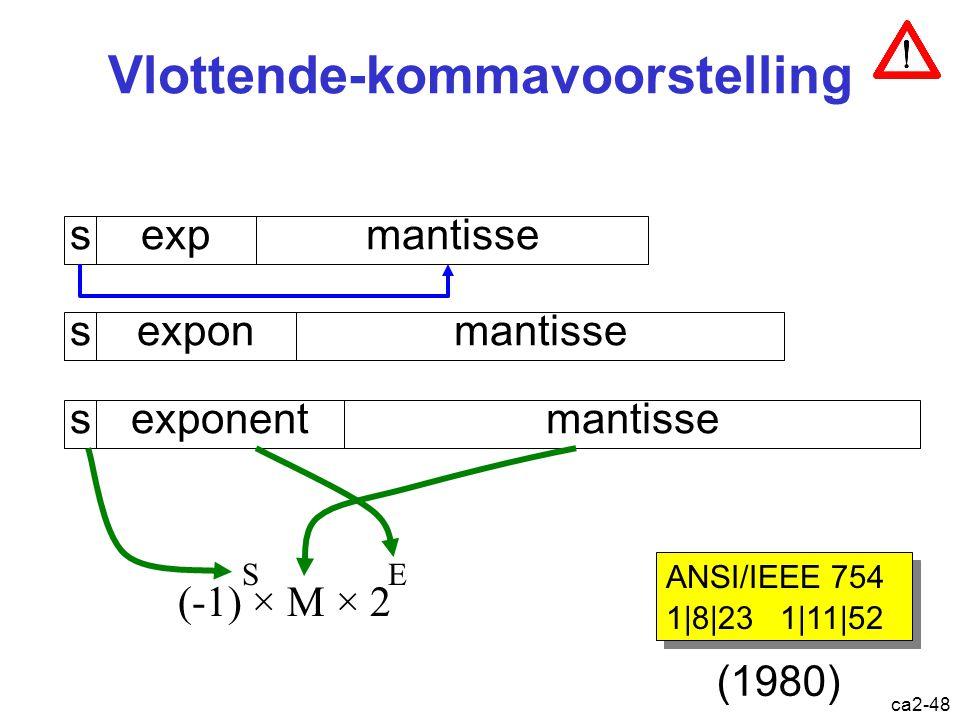 ca2-47 Vaste-kommavoorstelling 0001101001,01010 0001001001,01010 0010110010,10100 +