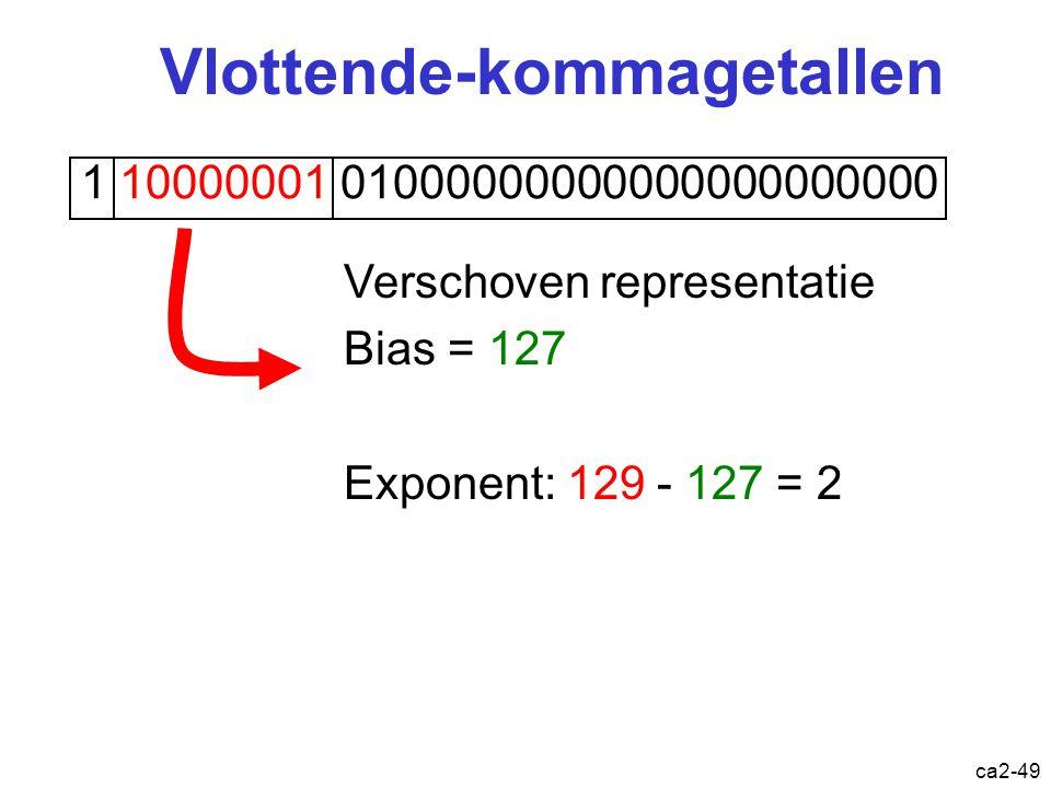 ca2-48 Vlottende-kommavoorstelling mantisseexpons mantisseexponents mantisseexps (-1) × M × 2 S E ANSI/IEEE 754 1|8|23 1|11|52 ANSI/IEEE 754 1|8|23 1|