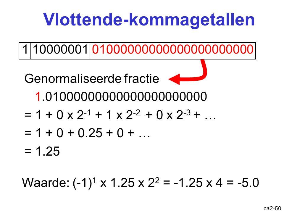 ca2-49 Vlottende-kommagetallen 1 10000001 01000000000000000000000 Verschoven representatie Bias = 127 Exponent: 129 - 127 = 2