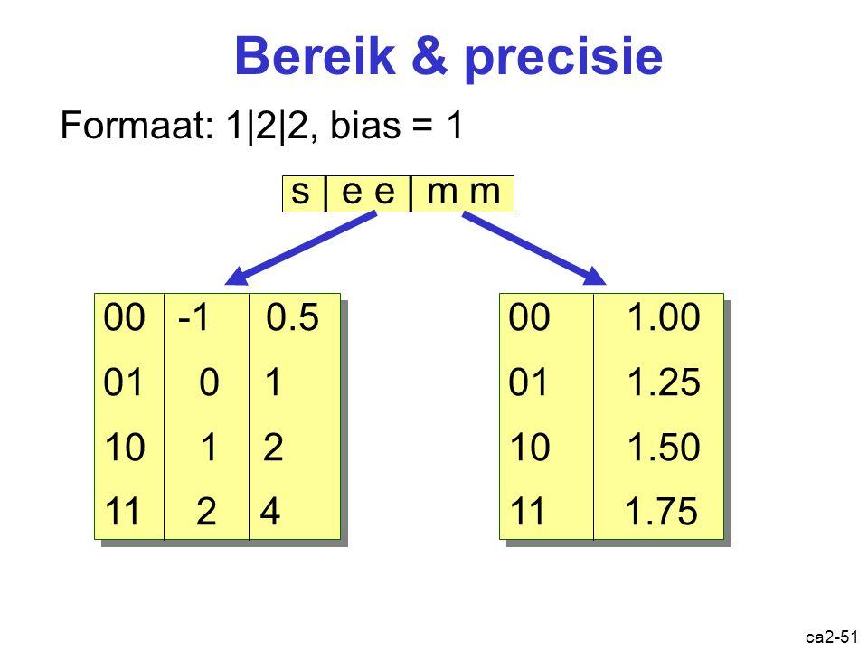 ca2-50 Vlottende-kommagetallen 1 10000001 01000000000000000000000 Genormaliseerde fractie 1.01000000000000000000000 = 1 + 0 x 2 -1 + 1 x 2 -2 + 0 x 2