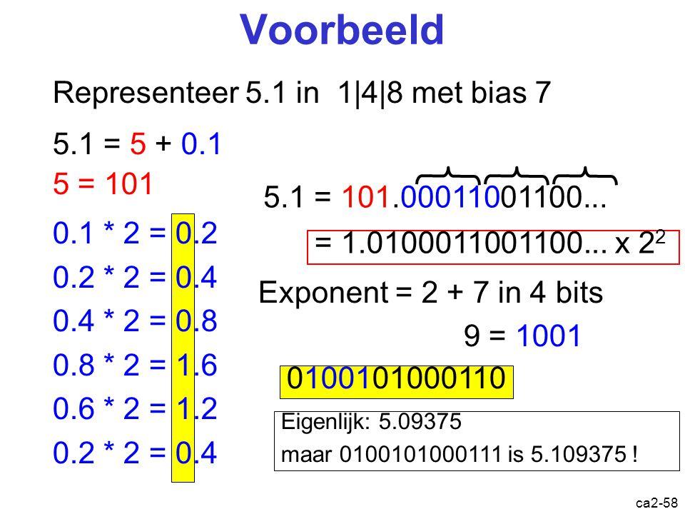 ca2-57 Bereik en precisie Formaat: 1|2|2  0.00  0.25  0.50  0.75  1.00  1.25  1.50  1.75  2.00  2.50  3.00  3.50     Nan 0.500 0.750