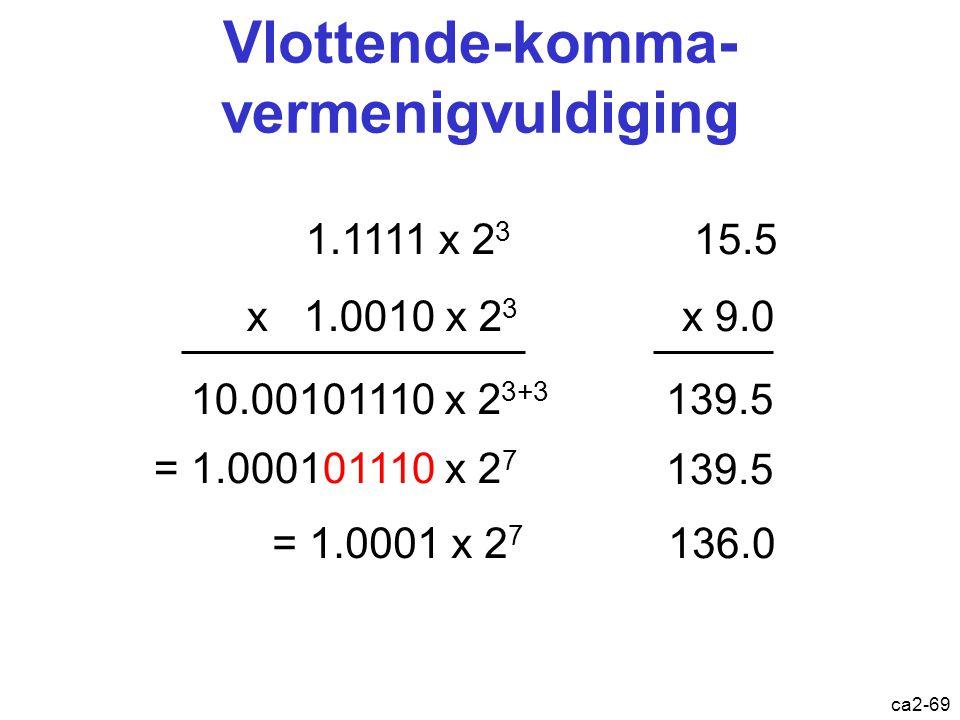 ca2-68 Vlottende-komma-optelling Berekeningen in vlottende-kommagetallen zijn benaderingen 0.001 + (1000 - 1000) = 0.001 + 0 = 0.001 (0.001 + 1000) -