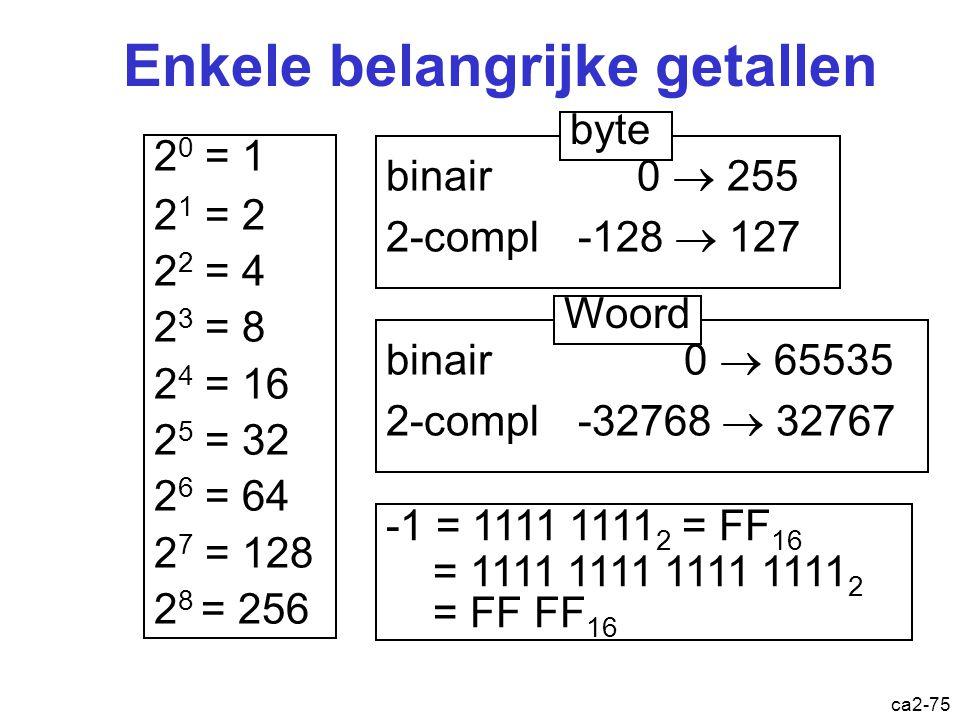 ca2-74 Interpretatie 10010000100100000000000000000000 Bitpatroon: 10010000100100000000000000000000 Natuurlijk getal: 2425356288 10 Geheel getal: -1869