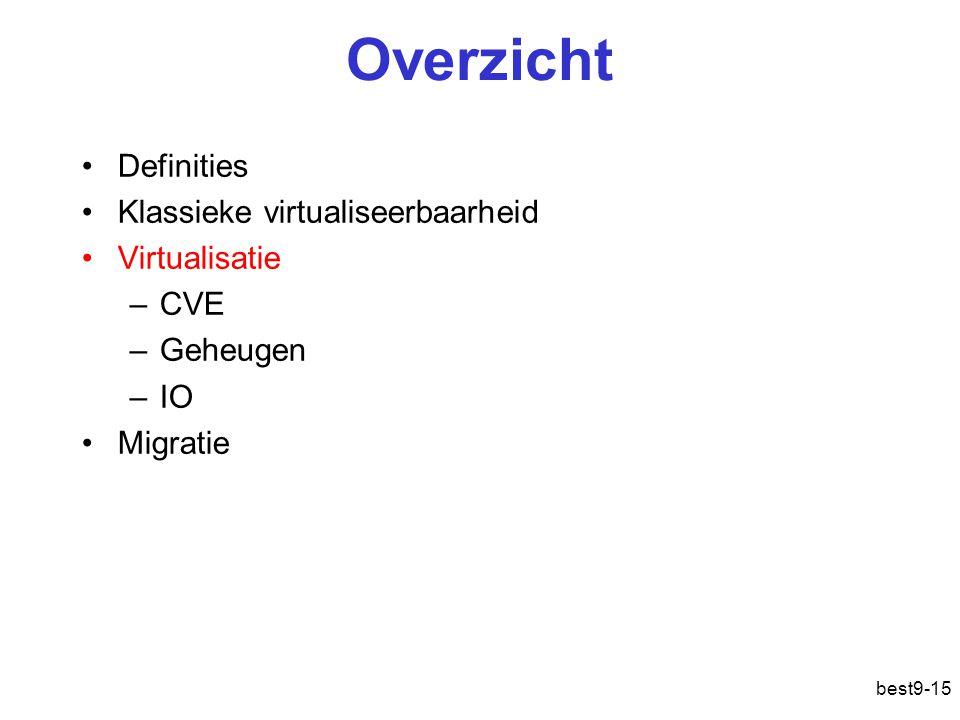 best9-15 Overzicht Definities Klassieke virtualiseerbaarheid Virtualisatie –CVE –Geheugen –IO Migratie