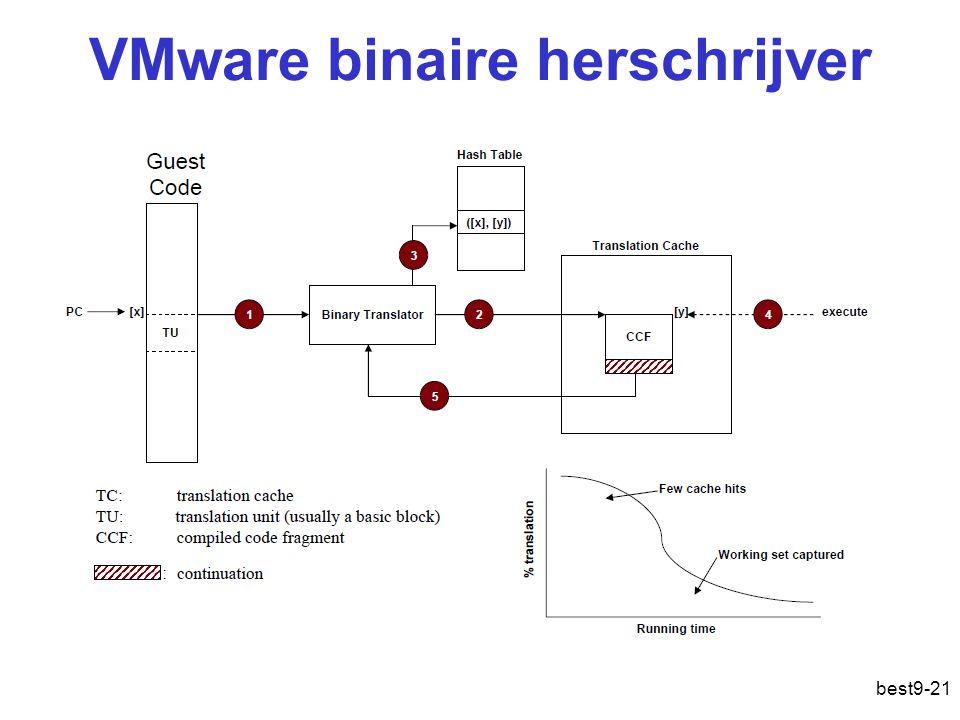VMware binaire herschrijver best9-21