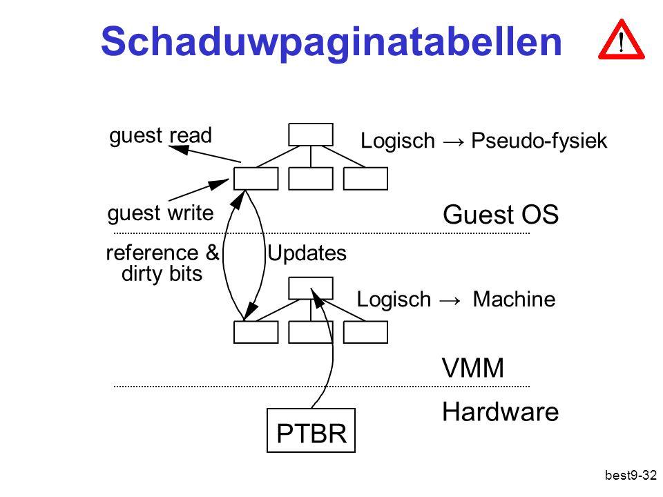 Schaduwpaginatabellen PTBR reference & dirty bits Guest OS VMM Hardware guest write guest read Logisch → Pseudo-fysiek Logisch → Machine Updates best9-32
