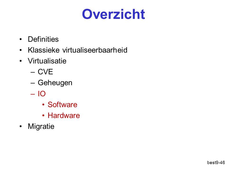 best9-46 Overzicht Definities Klassieke virtualiseerbaarheid Virtualisatie –CVE –Geheugen –IO Software Hardware Migratie