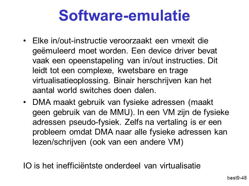 Software-emulatie Elke in/out-instructie veroorzaakt een vmexit die geëmuleerd moet worden.