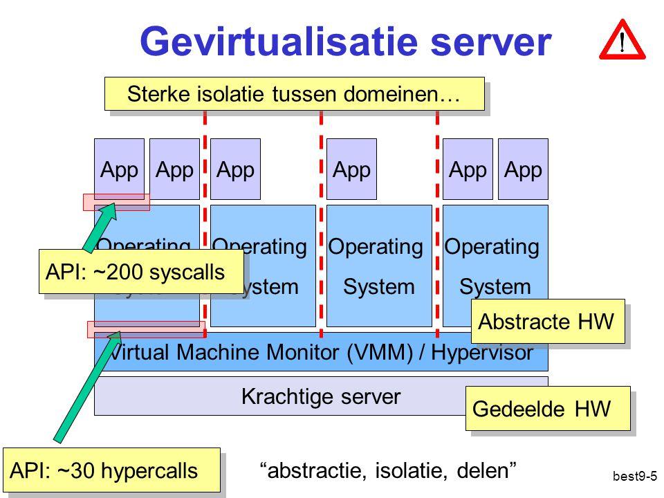 Virtuele Machines Virtual Machine Monitor Hardware Virtuele Machine OS App Virtuele Machine OS App best9-6 Virtuele Machine OS App Virtuele Machine OS App Management-VM -Dom 0 (Xen) -Parent partition (Hyper-V)