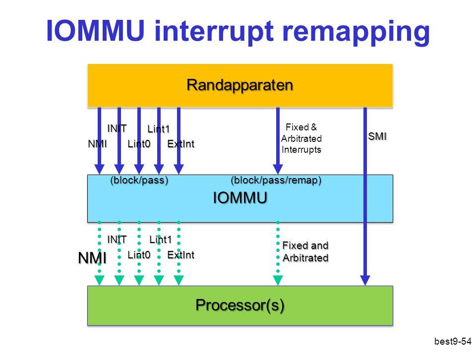 IOMMU interrupt remapping RandapparatenRandapparaten Processor(s)Processor(s) IOMMUIOMMU NMI NMI (block/pass) INIT INIT Lint0 Lint0 Lint1 Lint1 ExtInt ExtInt (block/pass/remap) Fixed and Arbitrated Fixed & Arbitrated Interrupts SMI best9-54