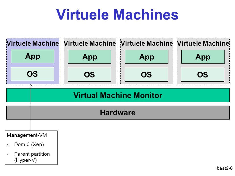 Waarom virtualiseren.