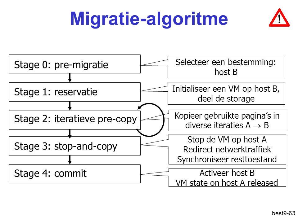 Migratie-algoritme Stage 0: pre-migratie Stage 1: reservatie Stage 2: iteratieve pre-copy Stage 3: stop-and-copy Stage 4: commit Selecteer een bestemming: host B Initialiseer een VM op host B, deel de storage Kopieer gebruikte pagina's in diverse iteraties A  B Stop de VM op host A Redirect netwerktraffiek Synchroniseer resttoestand Activeer host B VM state on host A released best9-63