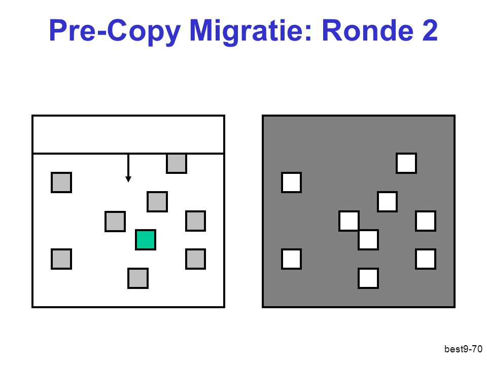 Pre-Copy Migratie: Ronde 2 best9-70