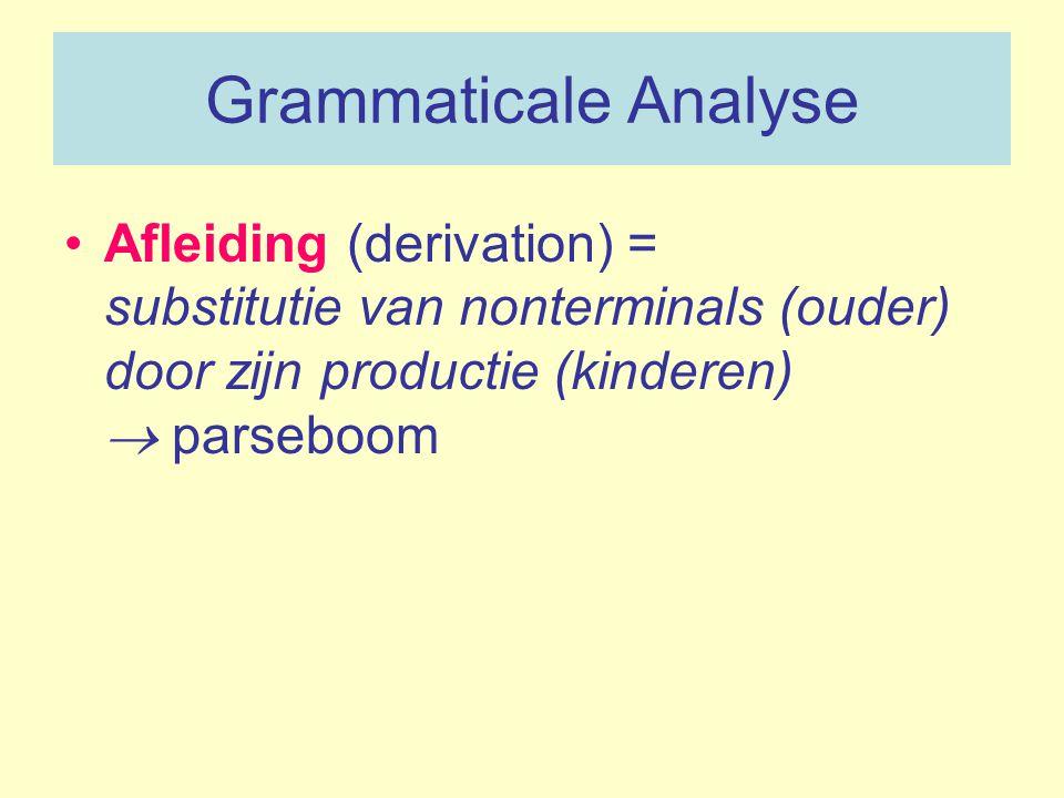 Grammaticale Analyse Afleiding (derivation) = substitutie van nonterminals (ouder) door zijn productie (kinderen)  parseboom