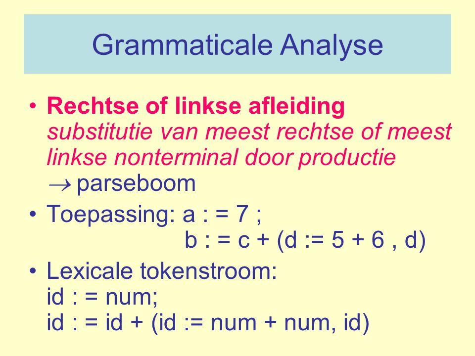 Grammaticale Analyse Rechtse of linkse afleiding substitutie van meest rechtse of meest linkse nonterminal door productie  parseboom Toepassing: a :