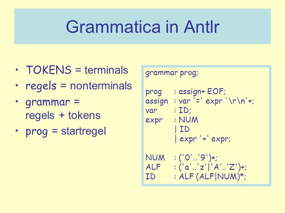 Grammatica in Antlr TOKENS = terminals regels = nonterminals grammar = regels + tokens prog = startregel grammar prog; prog: assign+ EOF; assign: var