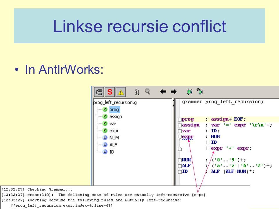Linkse recursie conflict In AntlrWorks: