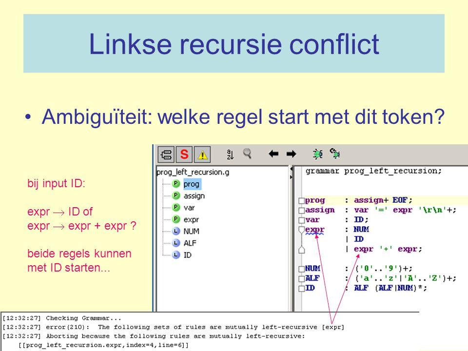 Linkse recursie conflict Ambiguïteit: welke regel start met dit token? bij input ID: expr  ID of expr  expr + expr ? beide regels kunnen met ID star