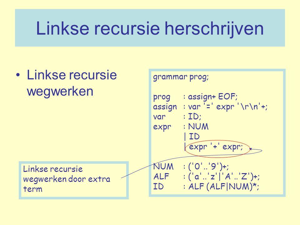 Linkse recursie herschrijven Linkse recursie wegwerken grammar prog; prog: assign+ EOF; assign: var '=' expr '\r\n'+; var: ID; expr: NUM | ID | expr '