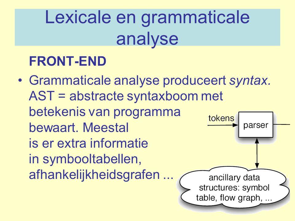 Lexicale en grammaticale analyse FRONT-END Grammaticale analyse produceert syntax. AST = abstracte syntaxboom met betekenis van programma bewaart. Mee