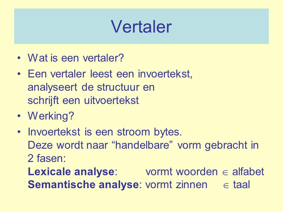 Vertaler Wat is een vertaler? Een vertaler leest een invoertekst, analyseert de structuur en schrijft een uitvoertekst Werking? Invoertekst is een str