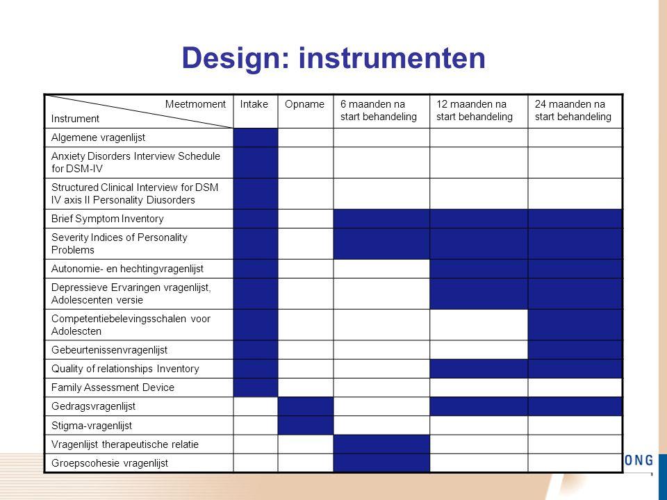 Design: instrumenten Meetmoment Instrument IntakeOpname6 maanden na start behandeling 12 maanden na start behandeling 24 maanden na start behandeling