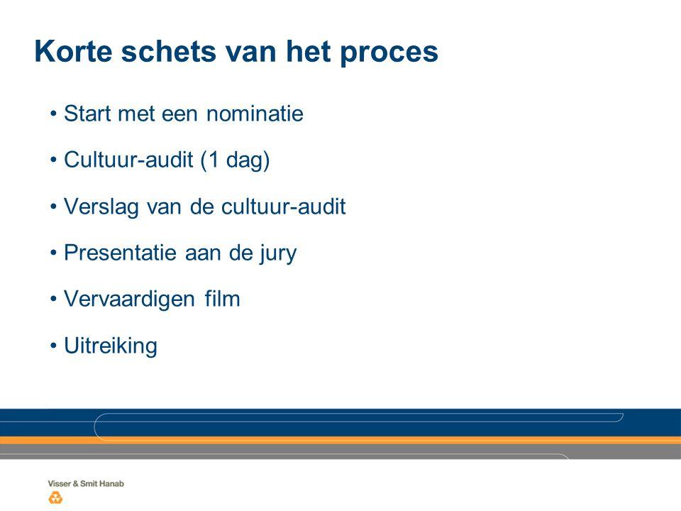Korte schets van het proces Start met een nominatie Cultuur-audit (1 dag) Verslag van de cultuur-audit Presentatie aan de jury Vervaardigen film Uitreiking