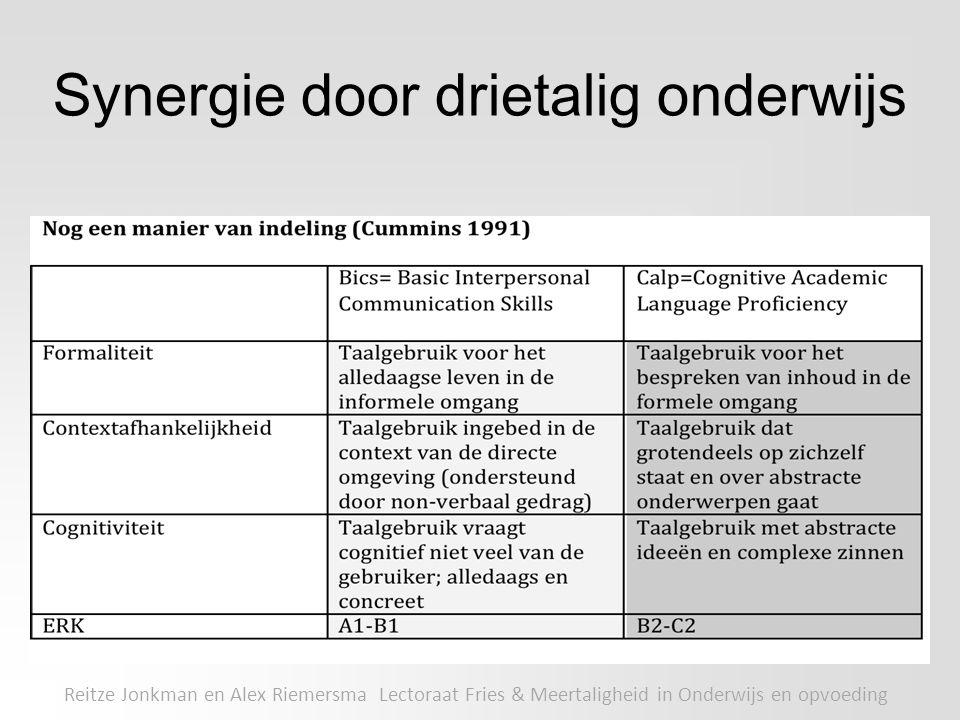 Synergie door drietalig onderwijs Reitze Jonkman en Alex Riemersma Lectoraat Fries & Meertaligheid in Onderwijs en opvoeding