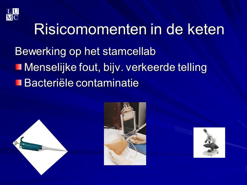 Bewerking op het stamcellab Menselijke fout, bijv. verkeerde telling Bacteriële contaminatie Risicomomenten in de keten
