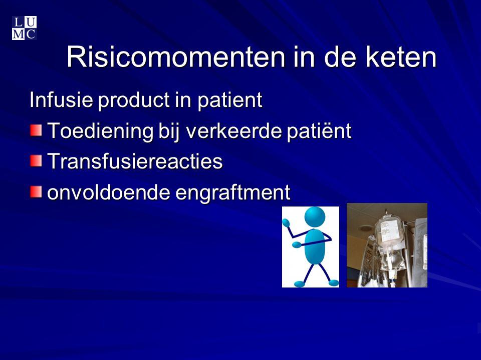 Infusie product in patient Toediening bij verkeerde patiënt Transfusiereacties onvoldoende engraftment Risicomomenten in de keten
