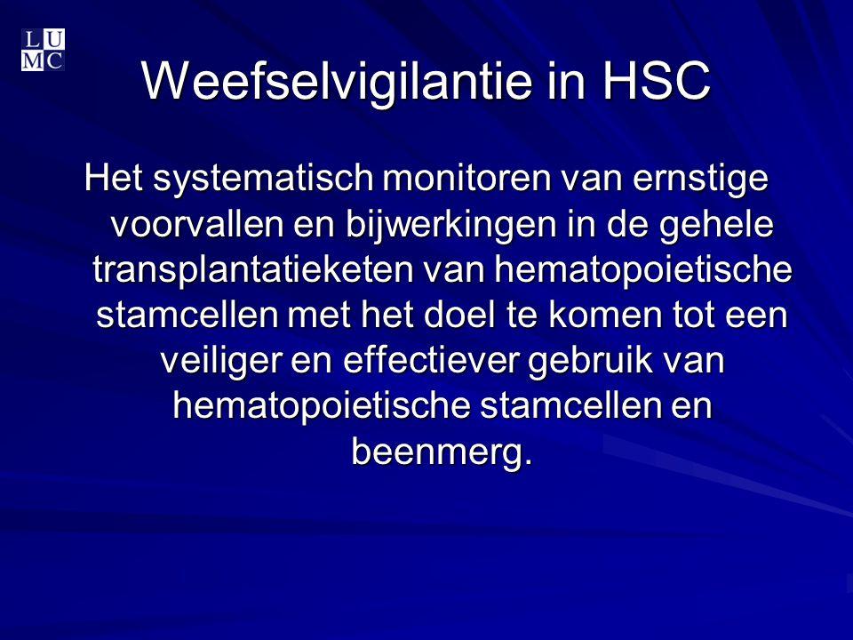 Weefselvigilantie in HSC Het systematisch monitoren van ernstige voorvallen en bijwerkingen in de gehele transplantatieketen van hematopoietische stam