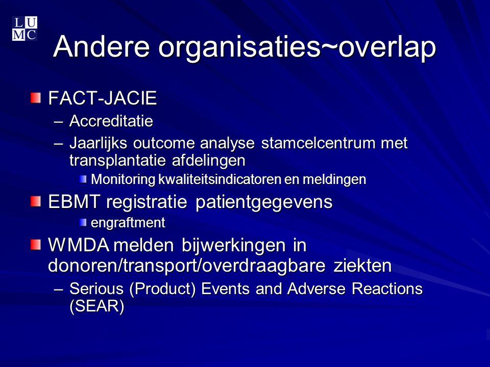 Andere organisaties~overlap FACT-JACIE –Accreditatie –Jaarlijks outcome analyse stamcelcentrum met transplantatie afdelingen Monitoring kwaliteitsindi