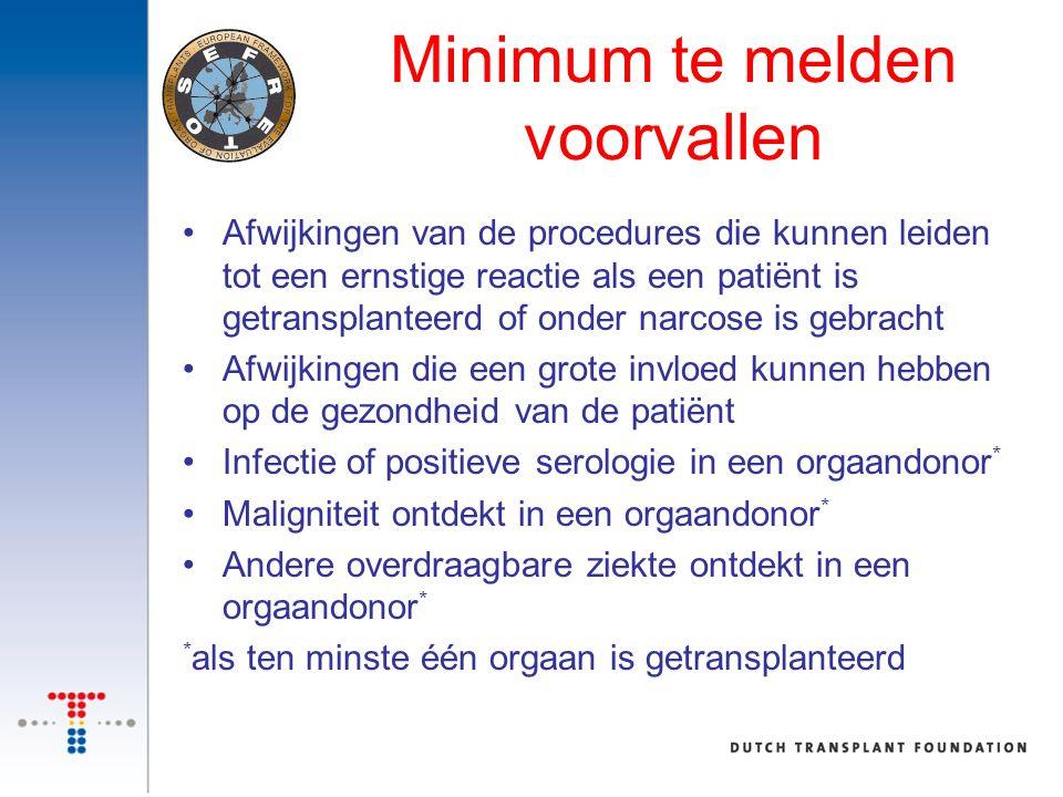 Minimum te melden voorvallen Afwijkingen van de procedures die kunnen leiden tot een ernstige reactie als een patiënt is getransplanteerd of onder nar