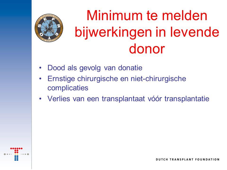 Minimum te melden bijwerkingen in levende donor Dood als gevolg van donatie Ernstige chirurgische en niet-chirurgische complicaties Verlies van een tr