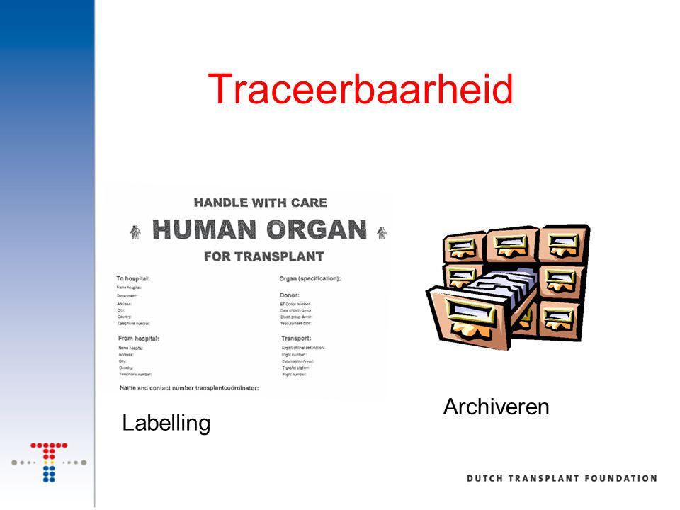 Traceerbaarheid Labelling Archiveren