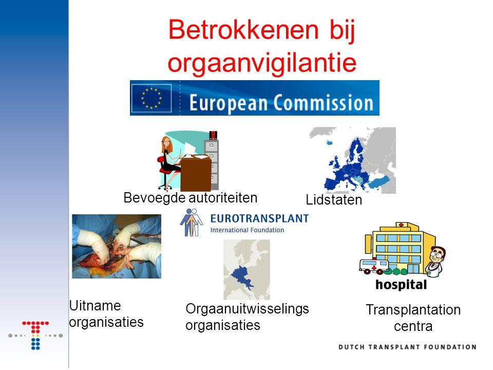 Betrokkenen bij orgaanvigilantie Lidstaten Uitname organisaties Bevoegde autoriteiten Transplantation centra Orgaanuitwisselings organisaties