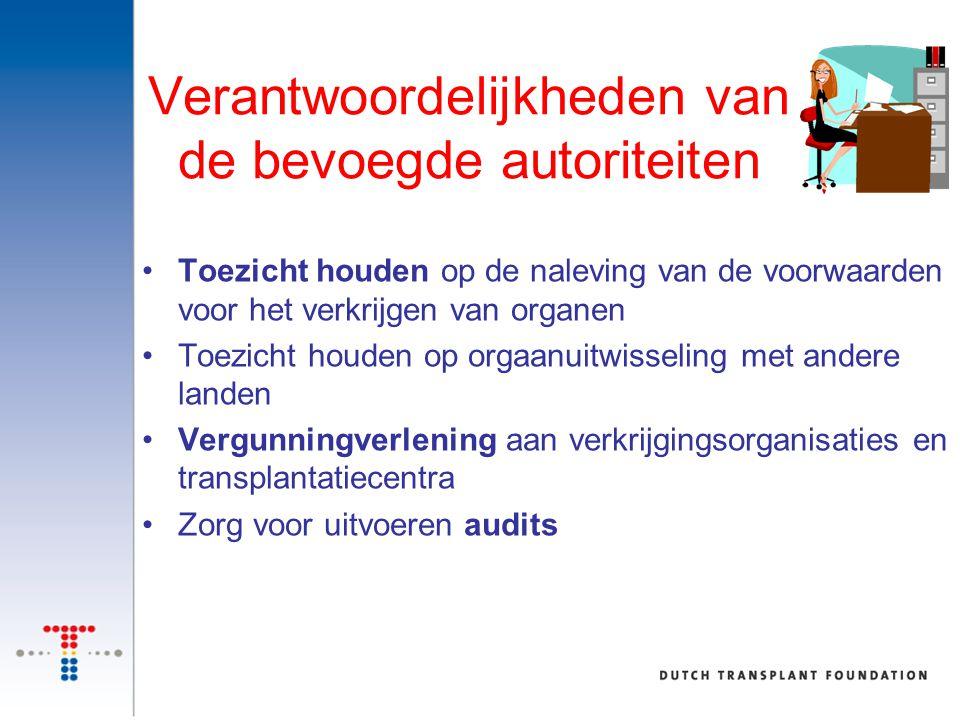 Verantwoordelijkheden van de bevoegde autoriteiten Toezicht houden op de naleving van de voorwaarden voor het verkrijgen van organen Toezicht houden o