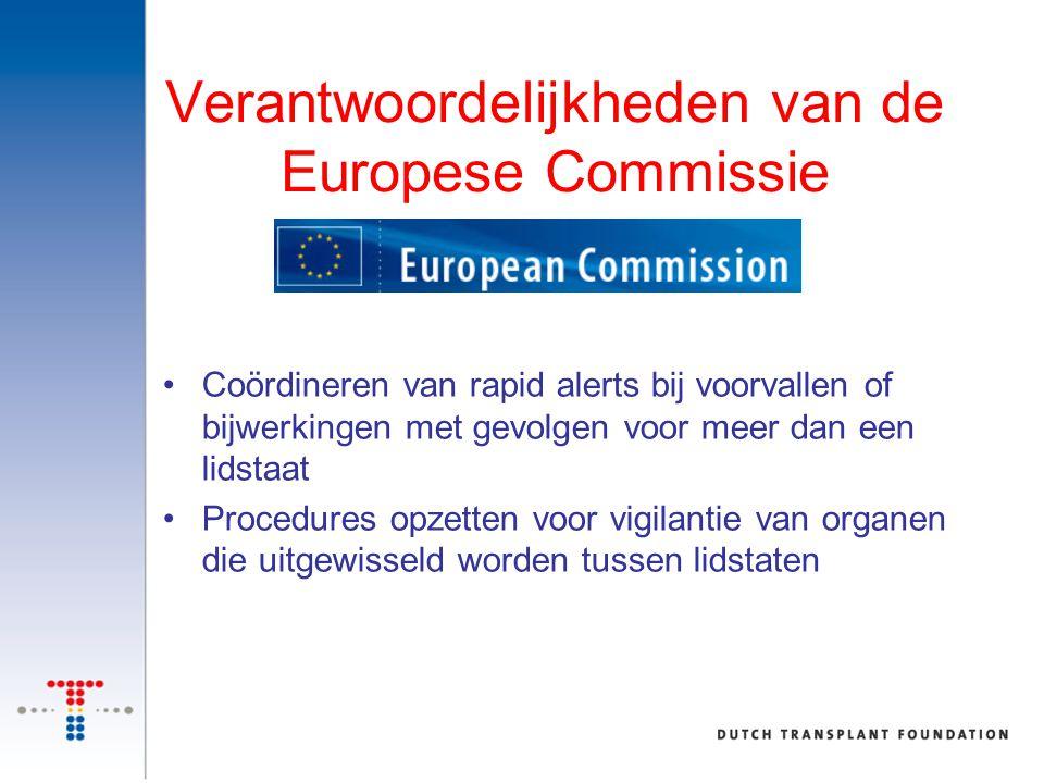 Verantwoordelijkheden van de Europese Commissie Coördineren van rapid alerts bij voorvallen of bijwerkingen met gevolgen voor meer dan een lidstaat Pr