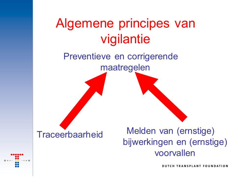 Algemene principes van vigilantie Traceerbaarheid Melden van (ernstige) bijwerkingen en (ernstige) voorvallen Preventieve en corrigerende maatregelen