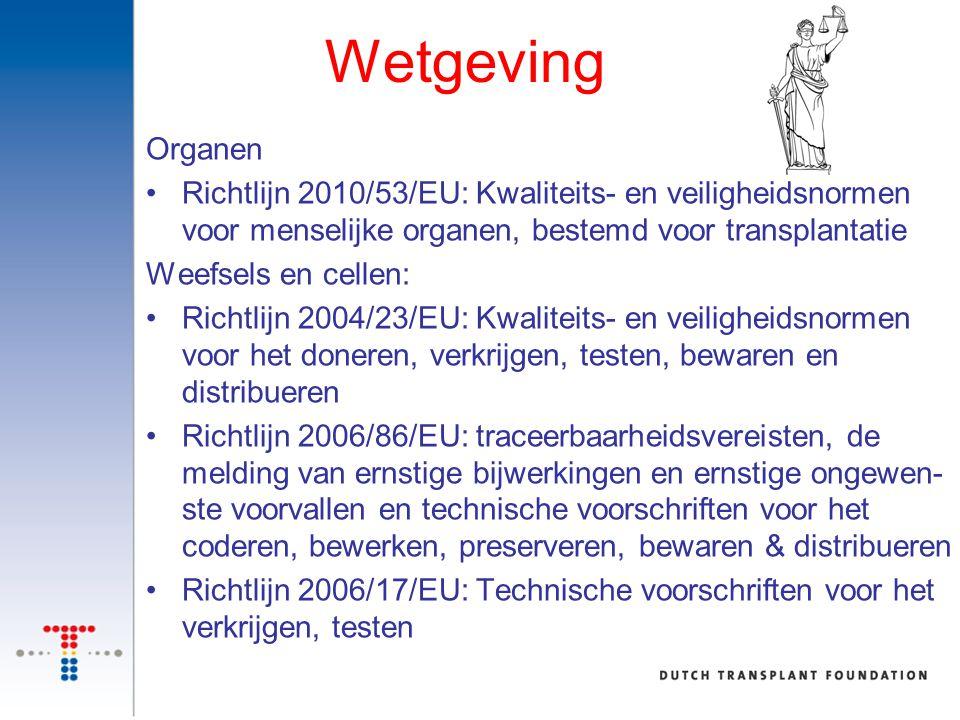 Wetgeving Organen Richtlijn 2010/53/EU: Kwaliteits- en veiligheidsnormen voor menselijke organen, bestemd voor transplantatie Weefsels en cellen: Rich