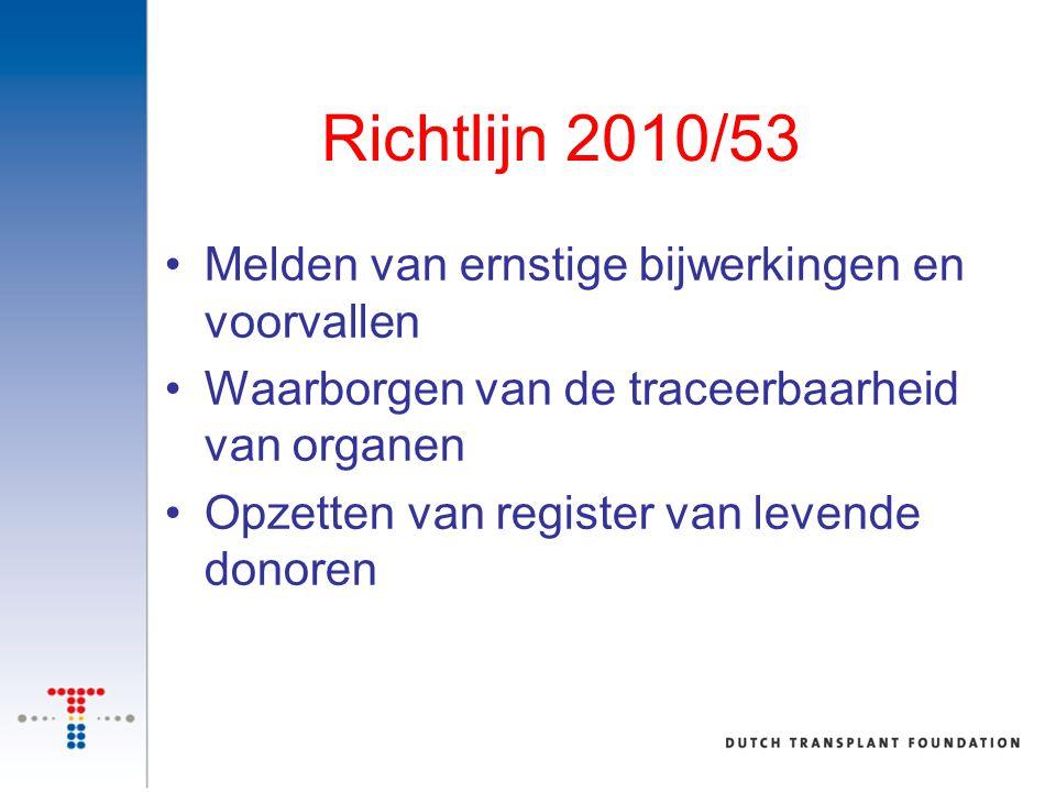 Richtlijn 2010/53 Melden van ernstige bijwerkingen en voorvallen Waarborgen van de traceerbaarheid van organen Opzetten van register van levende donor