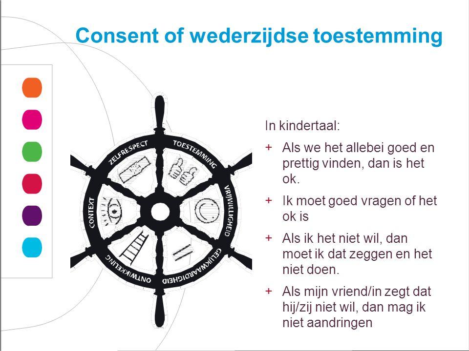 Consent of wederzijdse toestemming In kindertaal: +Als we het allebei goed en prettig vinden, dan is het ok. +Ik moet goed vragen of het ok is +Als ik
