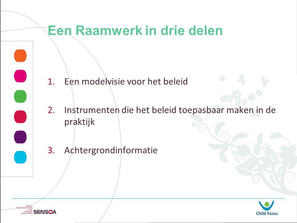 Een Raamwerk in drie delen 1.Een modelvisie voor het beleid 2.Instrumenten die het beleid toepasbaar maken in de praktijk 3.Achtergrondinformatie
