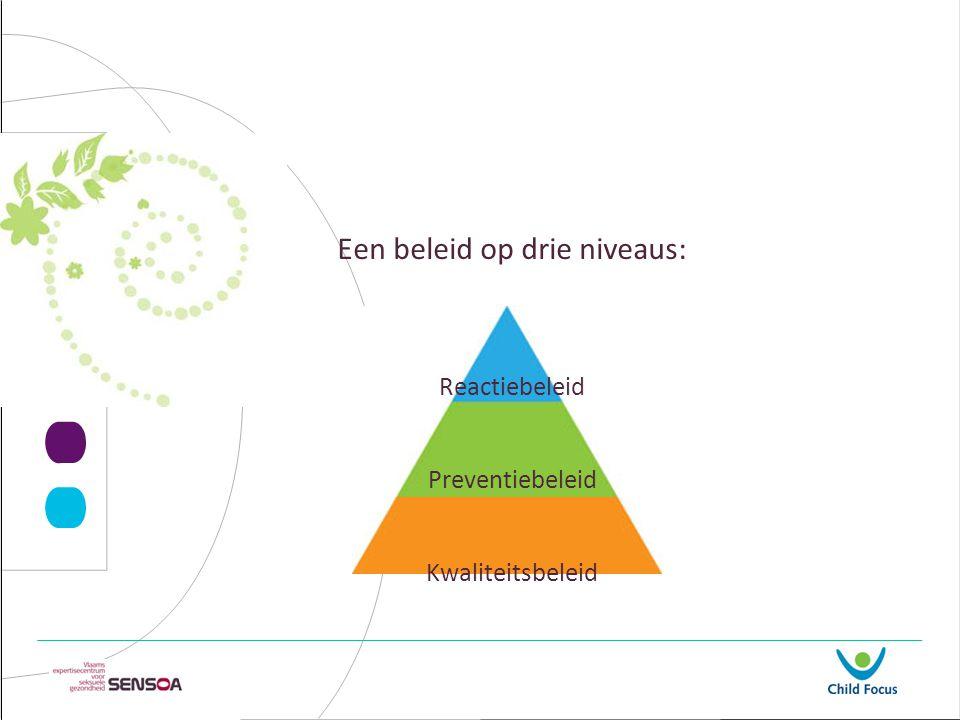 Een beleid op drie niveaus: Reactiebeleid Preventiebeleid Kwaliteitsbeleid