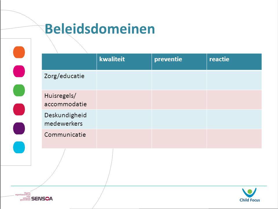 Beleidsdomeinen kwaliteitpreventiereactie Zorg/educatie Huisregels/ accommodatie Deskundigheid medewerkers Communicatie